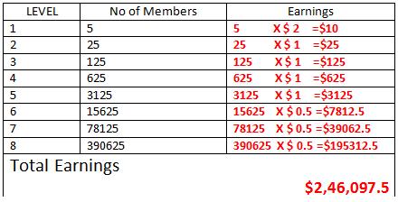 5x earnings.png