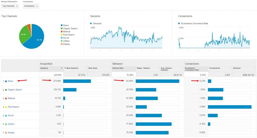 Acquisition-Overview---Google-Analytics.jpg