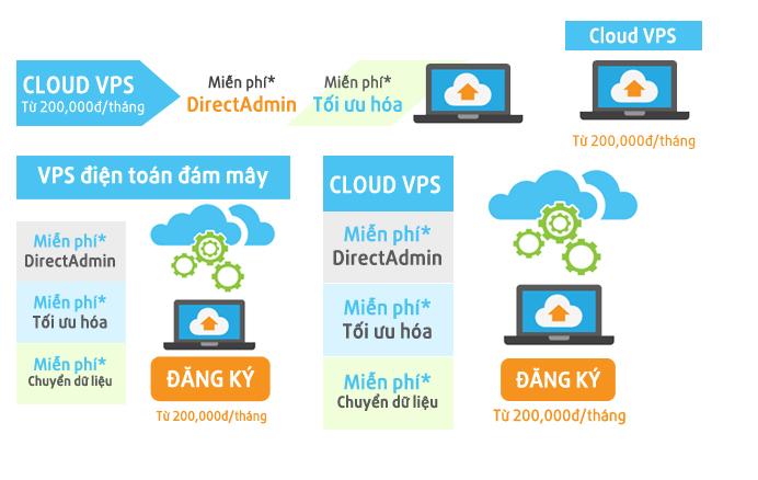 banner-cloud-vps.jpg