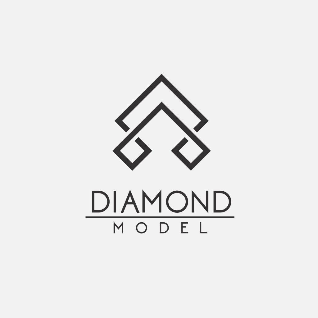 Diamond Model.jpg