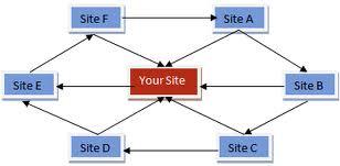 link wheel.jpg