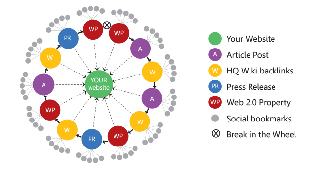 link-wheel.png