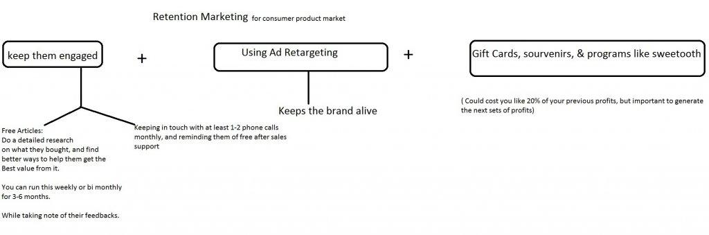 retention marketing.jpg