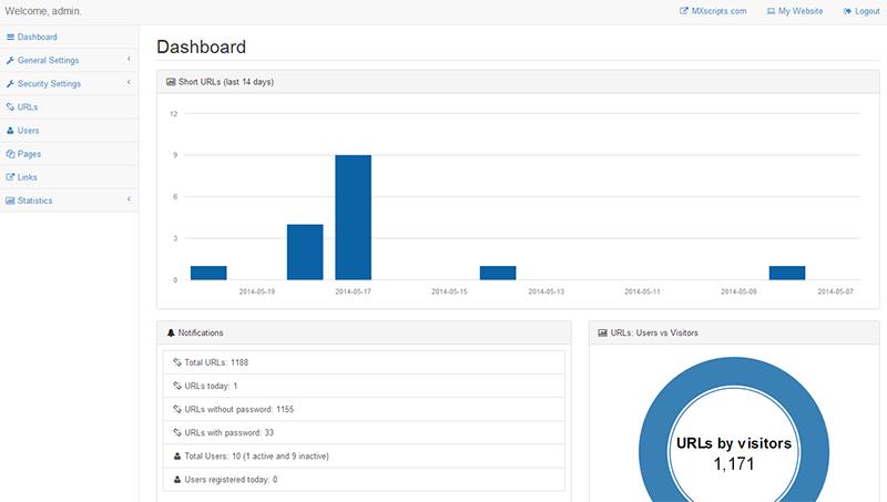 shorturl-admin-dashboard.png