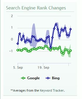 bing and google.JPG